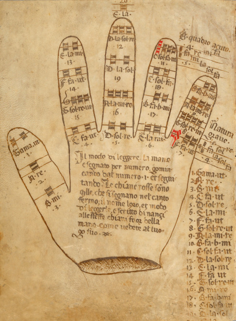 See The Guidonian Hand, the Medieval System for Reading Music, Get Brought Back to Life | Education | Scoop.it