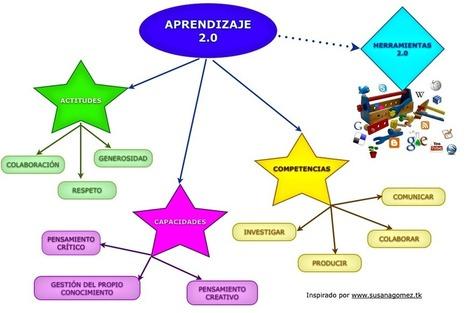 Redes en lugar de enredos: organizaciones CAÓRDICAS y APRENDIZAJE | Cultura organizacional | Scoop.it