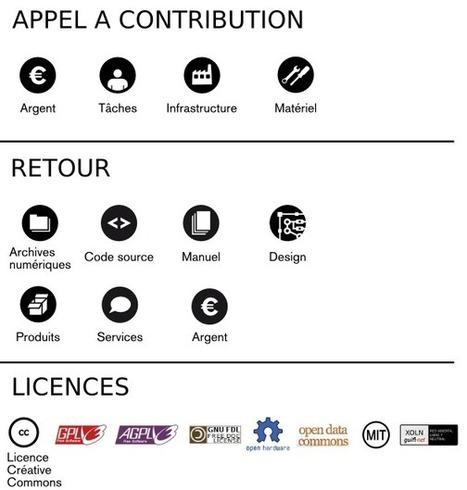Goteo, le crowdfunding au service des biens communs - Revue réseau TIC | Mécénat, sponsoring, appels à projets, concours, crowdfunding pour les EPN | Scoop.it