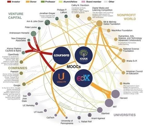 MOOCs | Impromptu MOOC | Scoop.it