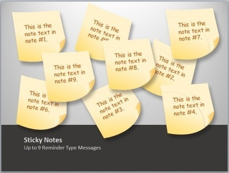 Animated Sticky Notes Template for Microsoft PowerPoint Presentations | Templates | Scoop.it