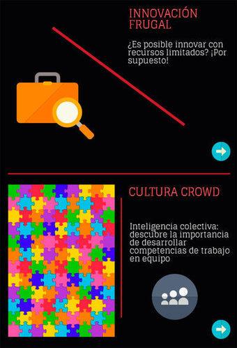 Nuevas formas de aprender, trabajar e innovar | Contenidos educativos digitales | Scoop.it