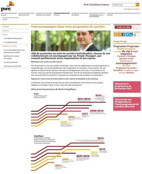 Le site carrières idéal … pour le candidat ! | Ressources humaines 2.0 | Scoop.it