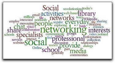 WebTools4u2use - Social Networks   Personal Learning Network   Scoop.it