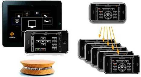 Home Theatre and Home Automation with the SQ Blaster Pro   Home Automation   Scoop.it