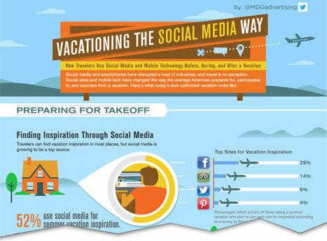 Quoi de neuf concernant le secteur des avis de voyageurs en ligne ? | Marketing tourisme + e-tourisme | Scoop.it