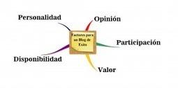 5 Factores importantes para iniciar su blog con éxito | Marketing Online | Scoop.it