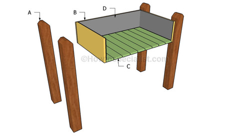 How to build a raised planter | HowToSpecialist - How to Build, Step by Step DIY Plans | Self Reliance | Scoop.it