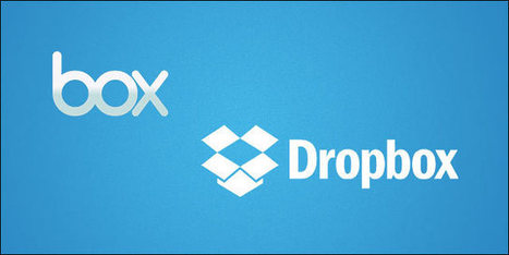 Are Dropbox and Box the Sleeping Giants in Photo Tech? | Dropbox | Scoop.it