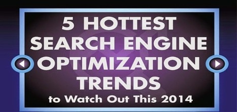 Hottest Search Engine Optimization Trends to Watch Out This 2014 | The Bloggers Lab | Scoop.it