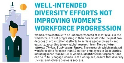 When Women Thrive   Innovation and Entreprenuership Practice   Scoop.it
