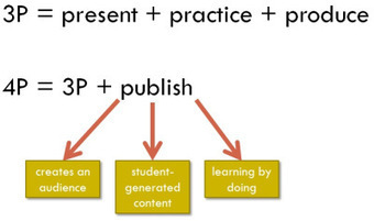 Assessments, iPadagogy and the 4P Model | Pedagogy and technology of online learning | Scoop.it