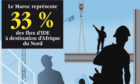 Investissements directs étrangers : Le Maroc tire son épingle du jeu avec le tiers des IDE en Méditerranée - LE MATIN.ma   ANIMA Investment Network   Scoop.it