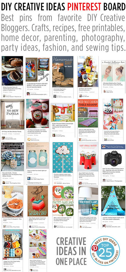 10 Do's and Don'ts ~ How to Grow your Following on Pinterest | Living Locurto ~ A Creative DIY Lifestyle Blog | Pinterest | Scoop.it