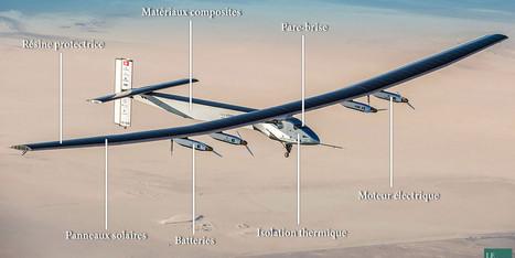 À quoi servent les technologies du Solar Impulse 2 dans la vie de tous les jours | Energies Renouvelables | Scoop.it