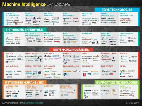 Tech 2015: Deep Learning And Machine Intelligence Will Eat The World | Technology news | Scoop.it