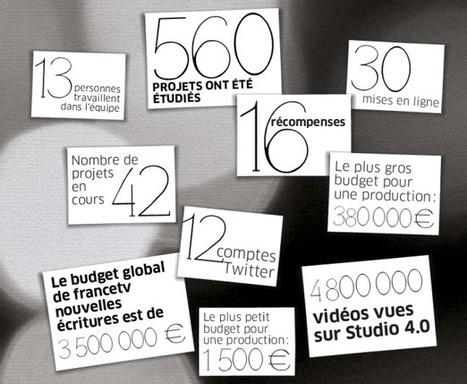 Nouvelles écritures et transmedia : nos projets 2013 | Cabinet de curiosités numériques | Scoop.it