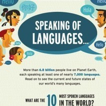 Speaking of Languages | Visual.ly | Articles for the Classroom: ELA | Scoop.it
