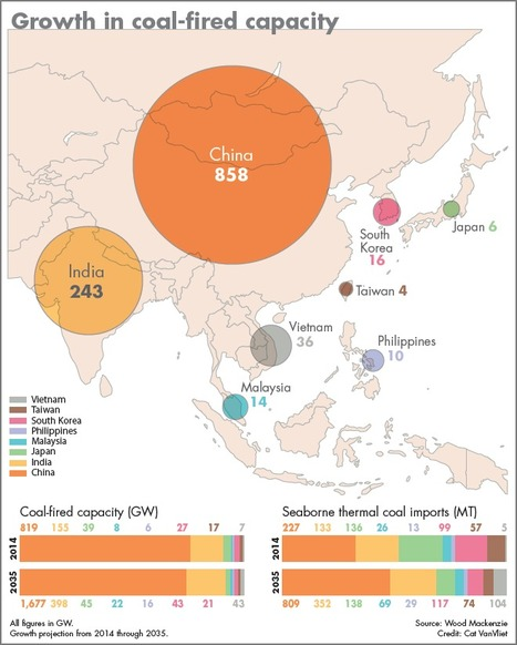 SNL: Asia coal-fired capacity to more than double by 2035 boosting coal import demand | SNL | Coal.world | Scoop.it