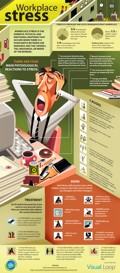 Workplace Stress Infographic: Signs, Causes & Treatment | Compliance and Safety Blog | Workplaces That Work | Scoop.it