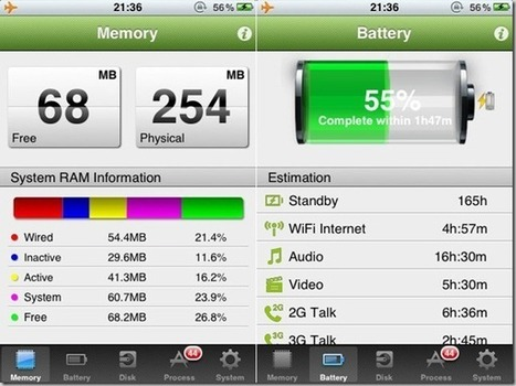 Monitor iPhone Battery, Memory, Disk Space And Processes With Core Monitor | Android Guides | Scoop.it