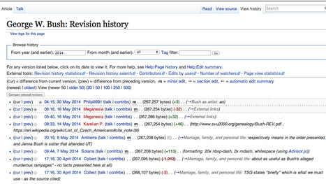 Here Are the 100 Wikipedia Articles that Have Been Edited the Most | Strange days indeed... | Scoop.it