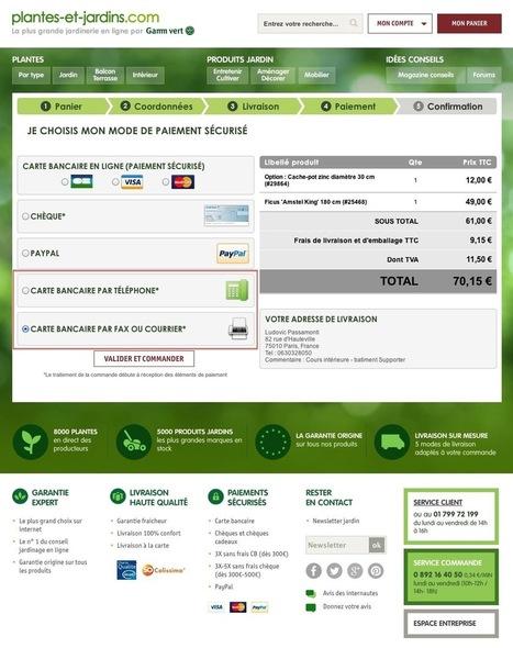 Optimisation du tunnel de commande : 3 idées à tester – ★ Agence Conseil & Stratégie E-commerce – SKEELBOX Paris   débuter en e-commerce   Scoop.it