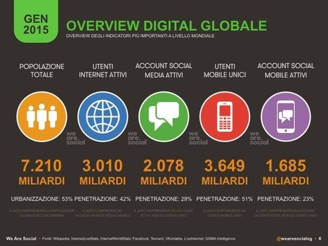 Digital, Social & Mobile 2015: tutti i numeri globali, e italiani   Open Social Mind   Scoop.it