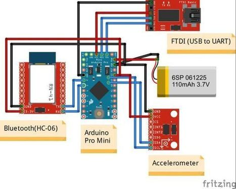 Build your own activity monitor with Arduino | Arduino, Netduino, Rasperry Pi! | Scoop.it