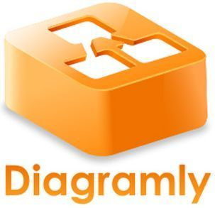 Diagramly - Draw Diagrams Online | Technology Advances | Scoop.it