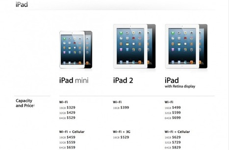 This Is The Official iPad Mini Comparison Guide | Edudemic | WiredPlanet | Scoop.it