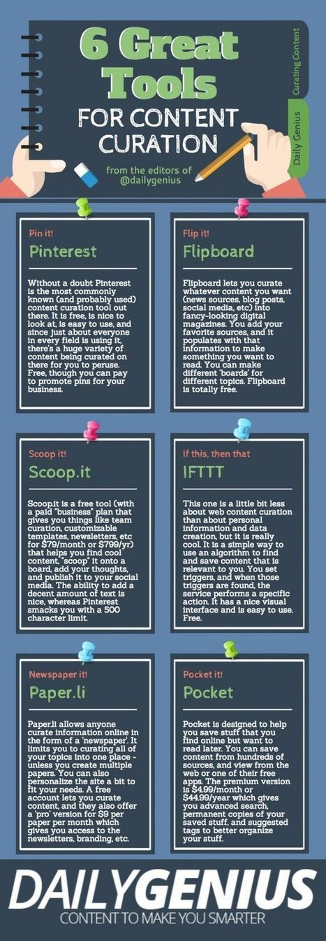 6 Content Curation tools [ infographic] | Wiki_Universe | Scoop.it
