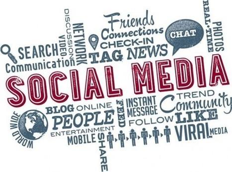 De populariteit van social media: 45 interessante feiten [infographic]   Contentstrategie   Scoop.it