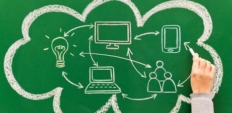 ¿e-Learning Versus la Actualidad? - InterClase | Edumorfosis.it | Scoop.it