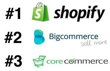 3 Best Ecommerce Platform Reviews 2014: Shopify, Bigcommerce & CoreCommerce - Ecommerce Platforms   sell-more-online   Scoop.it