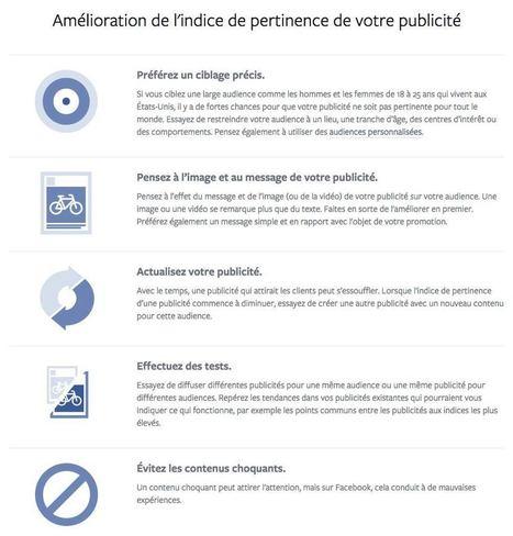 Une mise à jour importante : l'indice de pertinence des publicités Facebook ! | Communication & Marketing Daily | Scoop.it
