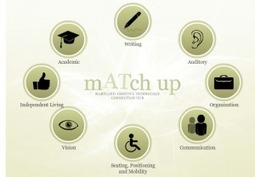 mATch up | Assistive Technology In Education | Scoop.it
