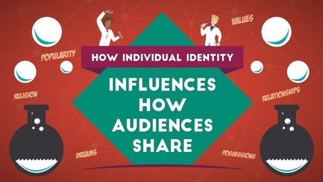 How Individual Identity Influences The Way Audiences Share [Survey Data] | Consumer Behavior in Digital Environments | Scoop.it
