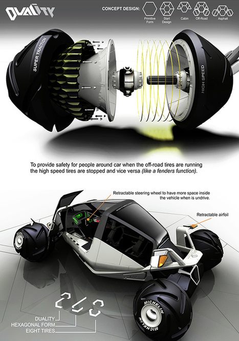 Duality - Concept Vehicle by Fernando Machado » Yanko Design | What Surrounds You | Scoop.it