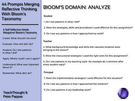 44 Prompts Merging Reflective Thinking With Bloom's Taxonomy | CGS Literacy, Learning and ICT | Scoop.it