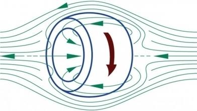 Une mystérieuse société progresse à grand pas dans la fusion nucléaire | Sciences & Technology | Scoop.it