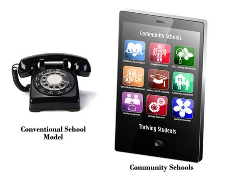 What is a Community School? | Community Schools | Scoop.it
