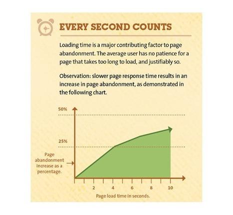 5 Powerful Wordpress Plugins To Increase Sharing Of Your Articles | Social Media Headlines | Scoop.it