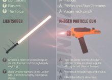 'Star Wars' versus 'Star Trek' technology: Let's settle this - | Star trek technology | Scoop.it