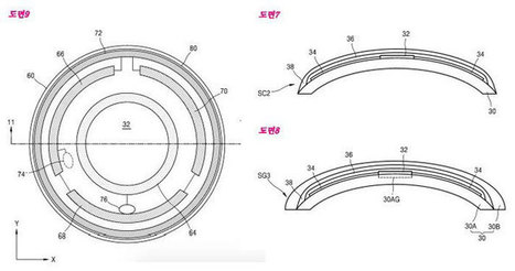 Samsung just patented smart contact lenses with a built-in camera | qrcodes et R.A. | Scoop.it
