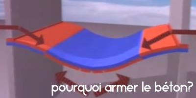 Dalle de béton armé, ferraillage : comprendre les forces | bboumediene | Scoop.it