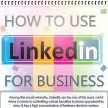 Rockin' Linkedin For Business | Visual.ly Infographic | BI Revolution | Scoop.it