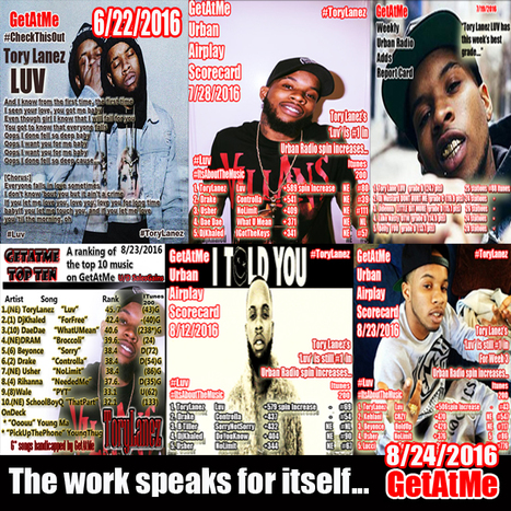 "GetAtMe- The work speaks for itself. Tory lanez ""LUV' (the 2 month progression) ... #ItsAboutTheMusic 