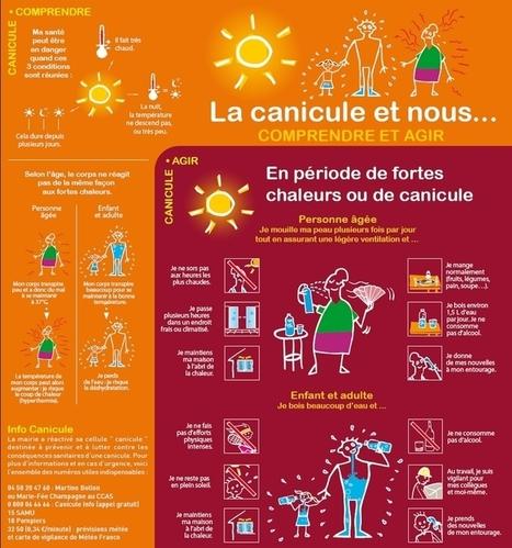 El Conde. fr: Il fait très chaud! | En français, au jour le jour | Scoop.it