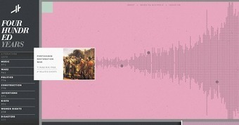Histography - A Massive Interactive Timeline | Curriculum resource reviews | Scoop.it
